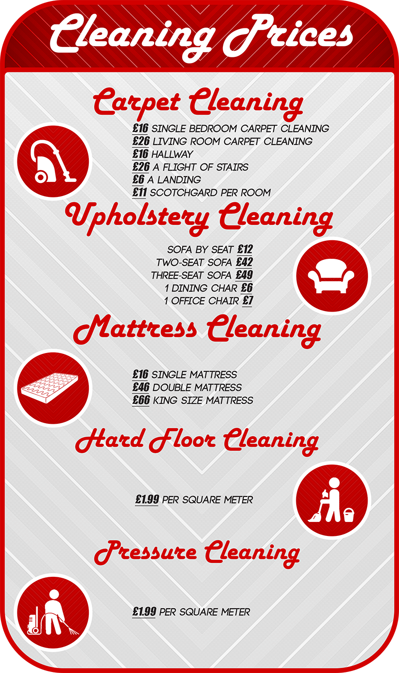 Cleaning Pricing Ask Our Customer Advisors For Details On How To Combine And Modify Available Service Get